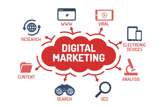 Slider digital marketing